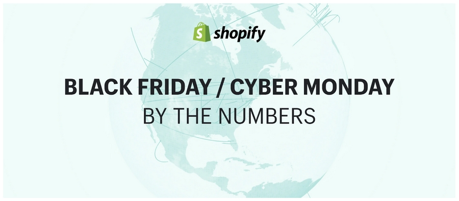 Shopify By The Numbers