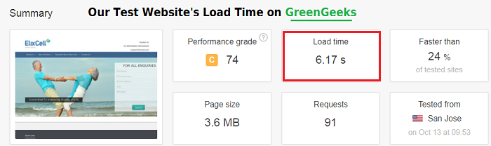 greengeeks-load time