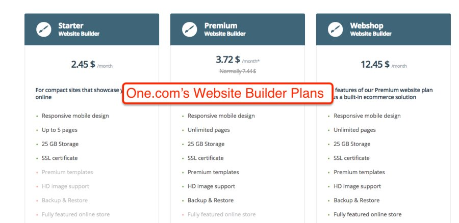 One.com website builder plannen
