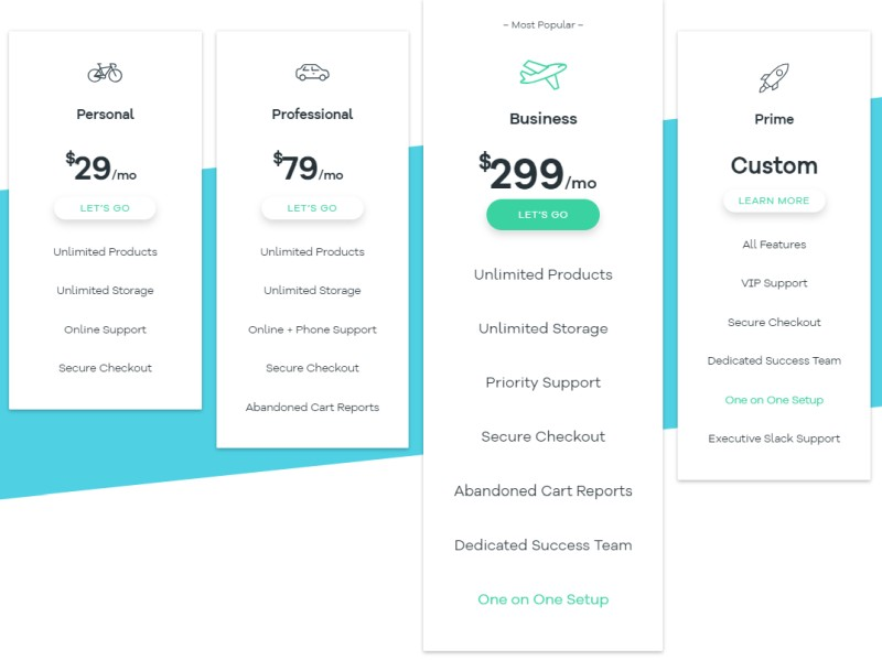 shopify-pricing